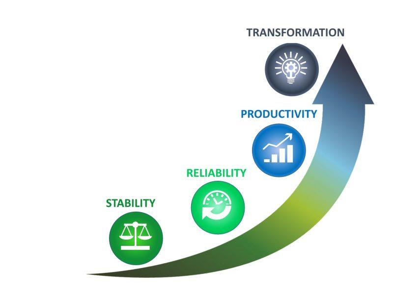 Technology Curve Arrow 2